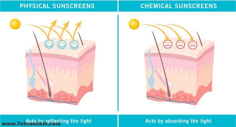 فرق بین ضد آفتابهای فیزیکی و ضد آفتاب های شیمیایی