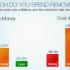 Laser Hair Removal cost graph 70x70 - تجزیه و تحلیل هزینه لیزر موهای زائد